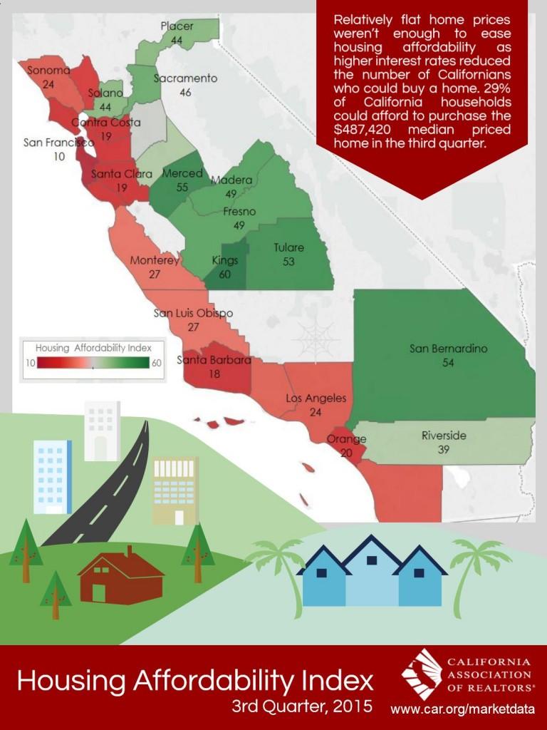 Affordability_2015-Q3